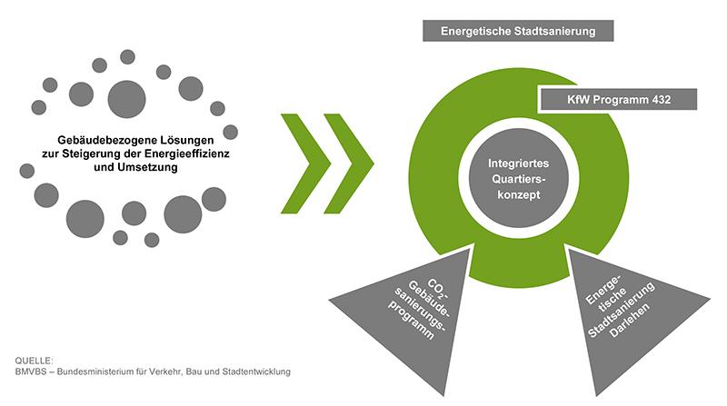 Microsoft PowerPoint - Abbildungen_Allgemeines.ppt